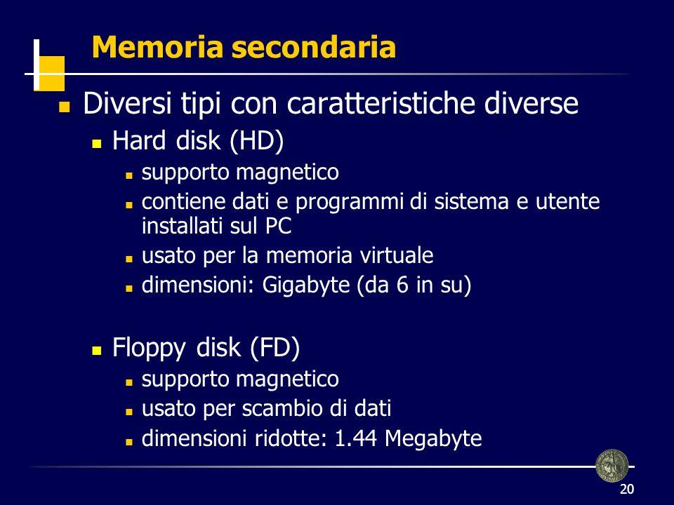 21 Memoria secondaria (2) CD Rom supporto ottico contiene dati e programmi (usato per la distribuzione di SW e grandi masse di dati) dimensioni: 650 Megabyte generalmente unità di sola lettura masterizzatori per la scrittura (1 o più volte) DVD variante più recente dimensioni: 3-4 Gigabyte