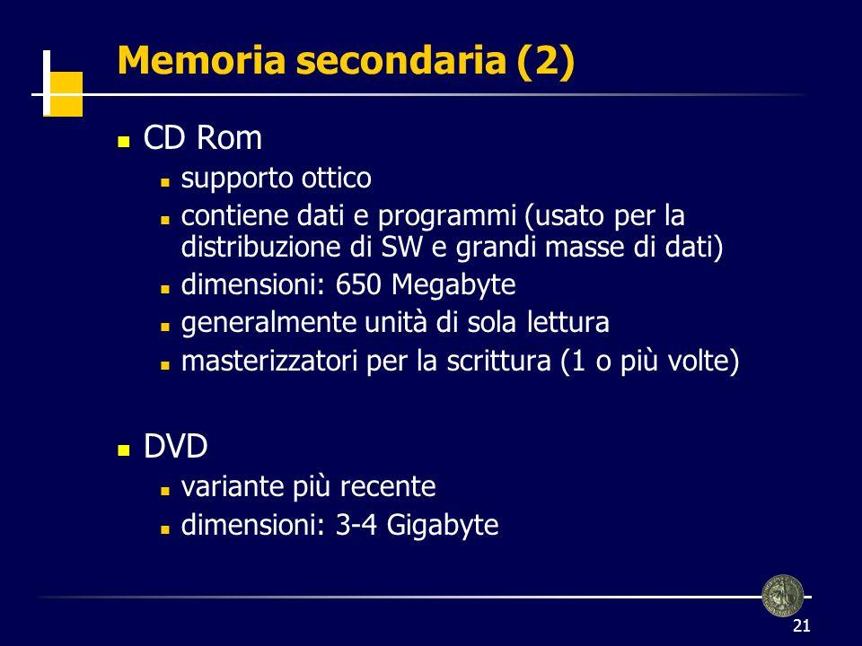 22 Memoria secondaria (3) Nastri e cassette usati per backup ZIP come i floppy disk ma con dimensioni maggiori (100 Megabyte e 2 Gigabyte)