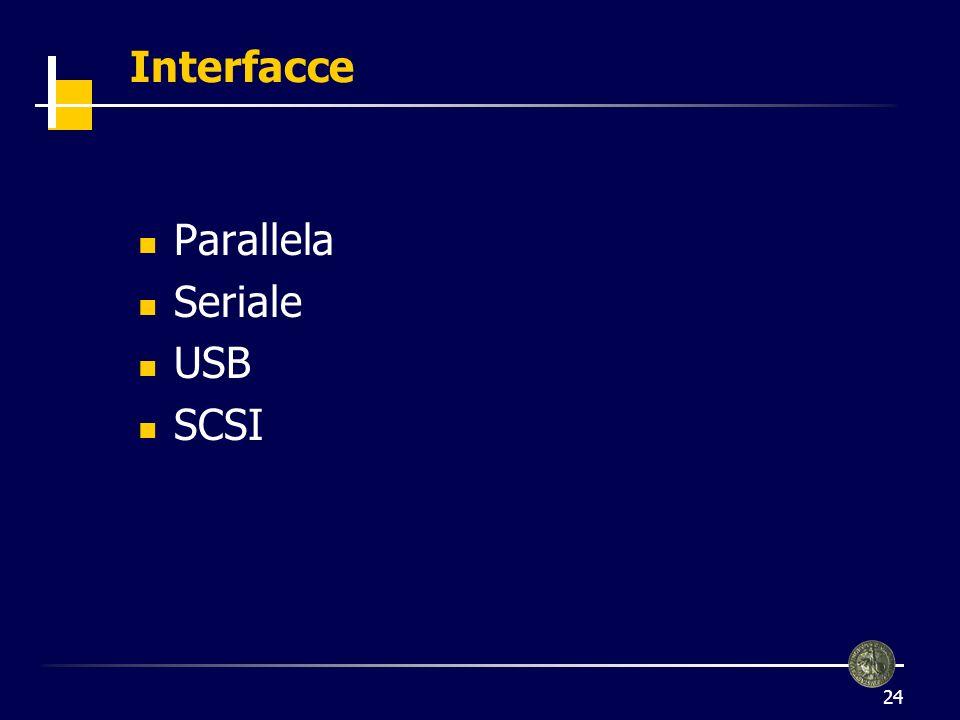 25 Dispositivi di Input/Output Video Tastiera Mouse Stampanti Scanner Modem Schede audio/video Schede di rete …