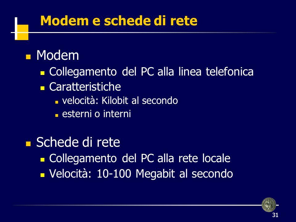 31 Modem e schede di rete Modem Collegamento del PC alla linea telefonica Caratteristiche velocità: Kilobit al secondo esterni o interni Schede di rete Collegamento del PC alla rete locale Velocità: 10-100 Megabit al secondo