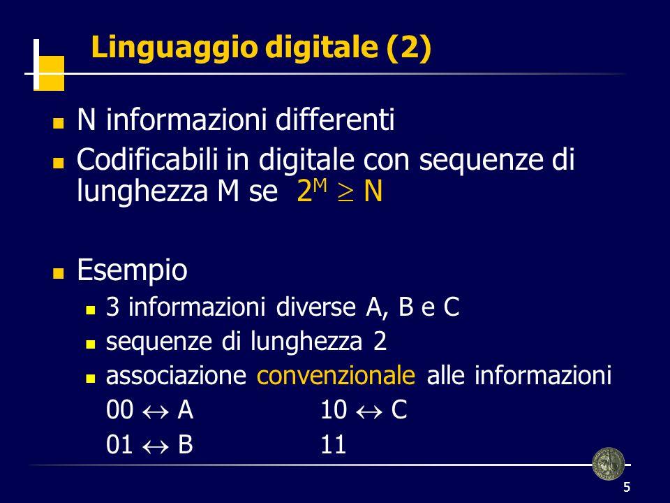 6 Codifica digitale: simboli Nel linguaggio scritto (incluse lettere accentate,...), ci sono circa 180 simboli Sono necessarie sequenze lunghe 8 bit per codificarli BYTE (1 byte = 8 bit) Codifica standard ASCII (a 8 bit, 256 simboli) Es: a 00110010 Codifica UNICODE (a 16 bit, 65536 simboli)