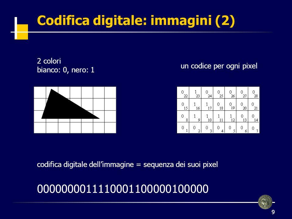10 Codifica digitale: immagini (3) Rappresentazione approssimata risoluzione numero di colori