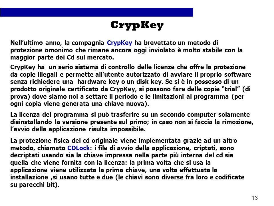 13 Nellultimo anno, la compagnia CrypKey ha brevettato un metodo di protezione omonimo che rimane ancora oggi inviolato è molto stabile con la maggior