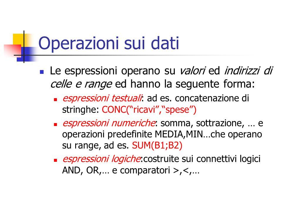 Operazioni sui dati Le espressioni operano su valori ed indirizzi di celle e range ed hanno la seguente forma: espressioni testuali: ad es.