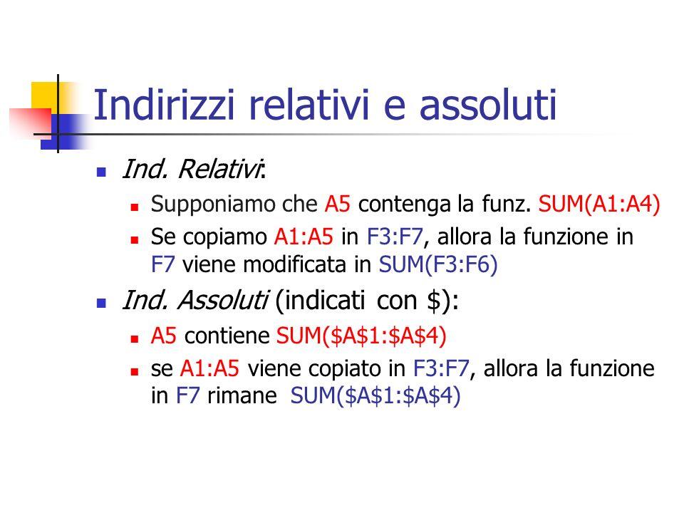 Indirizzi relativi e assoluti Ind. Relativi: Supponiamo che A5 contenga la funz.