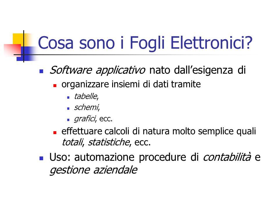 Cosa sono i Fogli Elettronici.