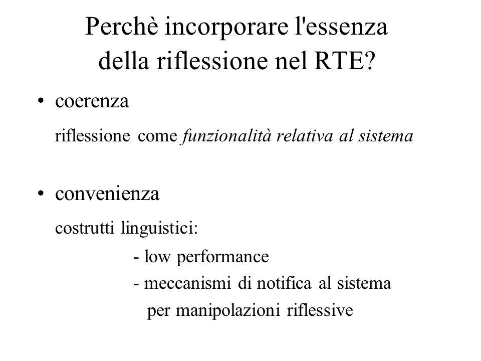Perchè incorporare l essenza della riflessione nel RTE.