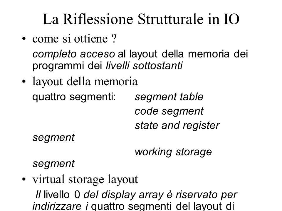 La Riflessione Strutturale in IO come si ottiene .