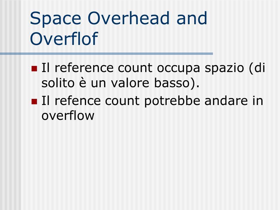 Space Overhead and Overflof Il reference count occupa spazio (di solito è un valore basso). Il refence count potrebbe andare in overflow