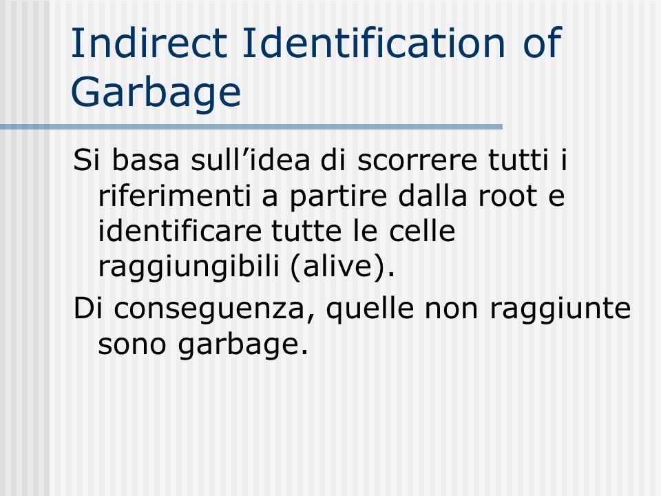 Indirect Identification of Garbage Si basa sullidea di scorrere tutti i riferimenti a partire dalla root e identificare tutte le celle raggiungibili (