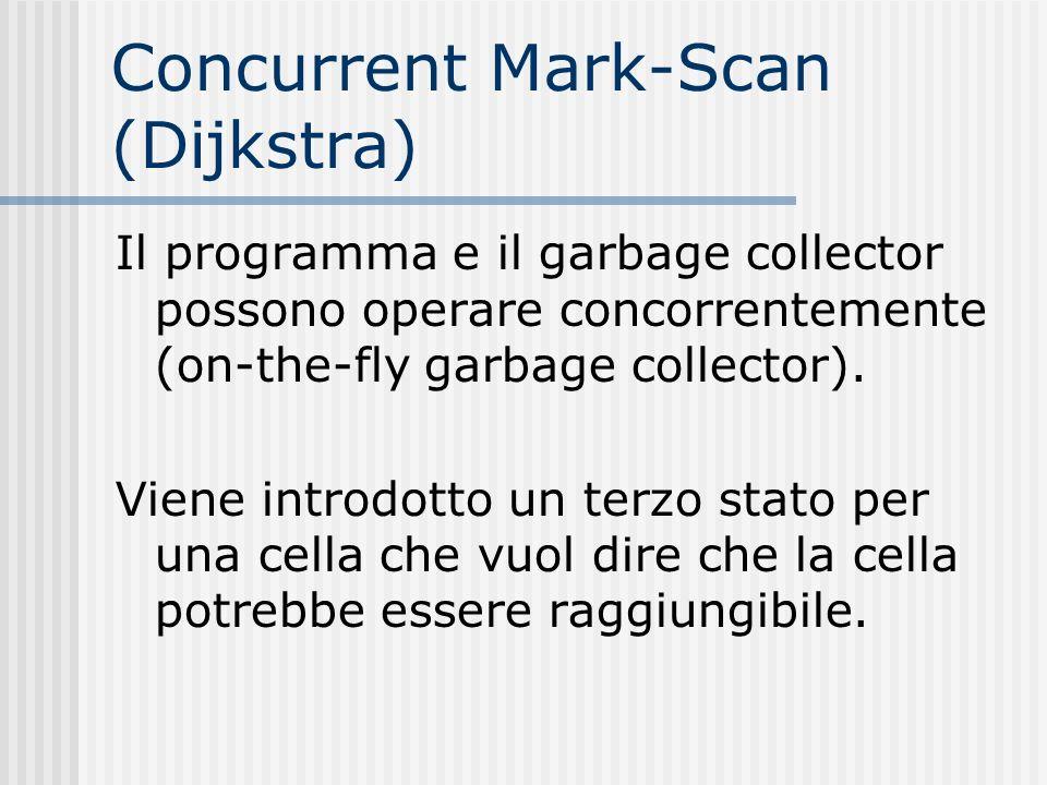 Concurrent Mark-Scan (Dijkstra) Il programma e il garbage collector possono operare concorrentemente (on-the-fly garbage collector). Viene introdotto