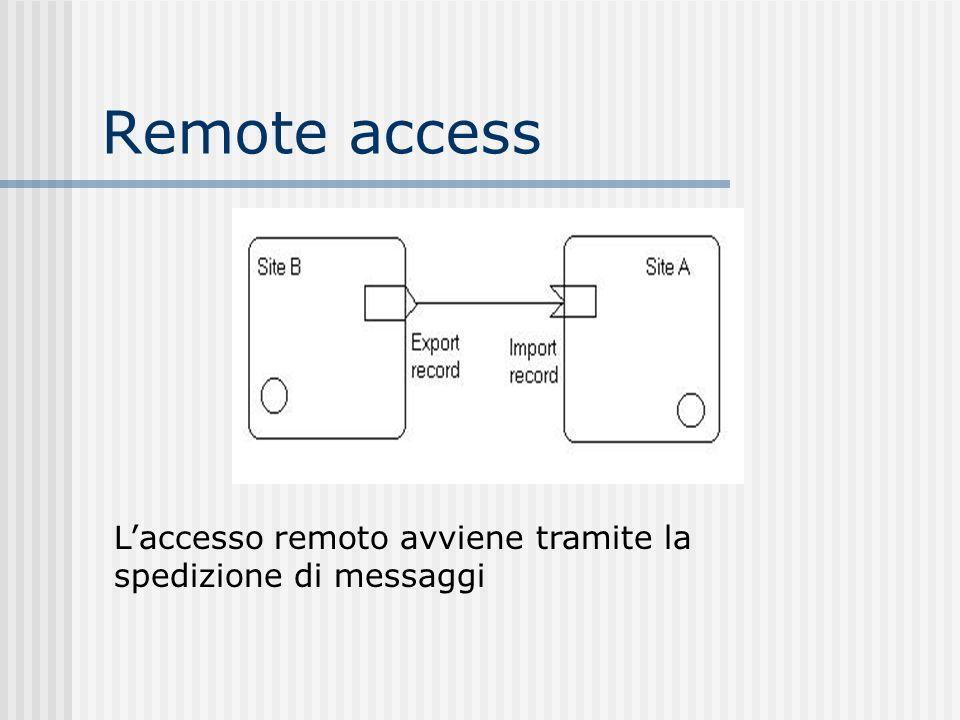 Remote access Laccesso remoto avviene tramite la spedizione di messaggi