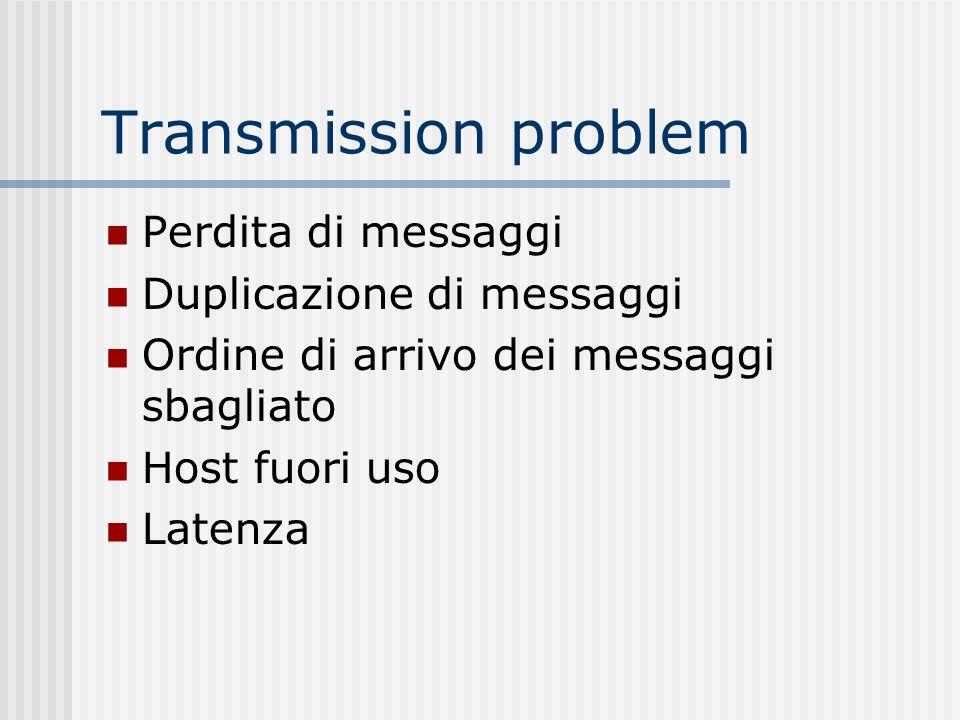 Transmission problem Perdita di messaggi Duplicazione di messaggi Ordine di arrivo dei messaggi sbagliato Host fuori uso Latenza