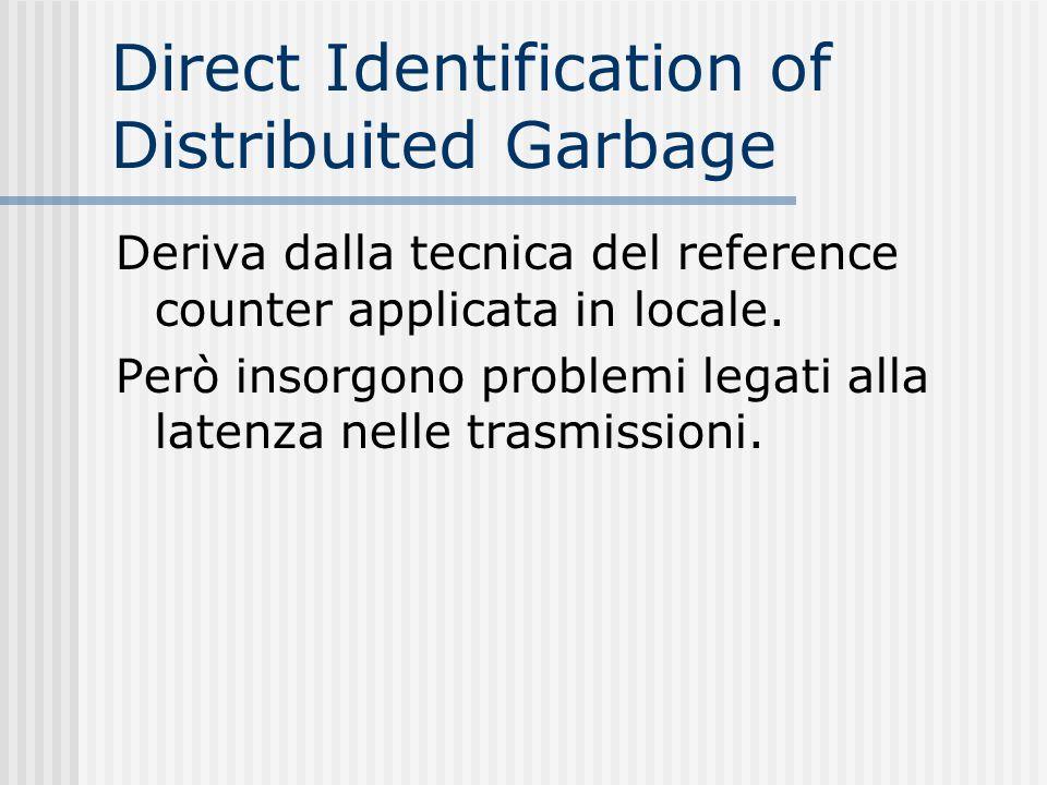 Direct Identification of Distribuited Garbage Deriva dalla tecnica del reference counter applicata in locale. Però insorgono problemi legati alla late