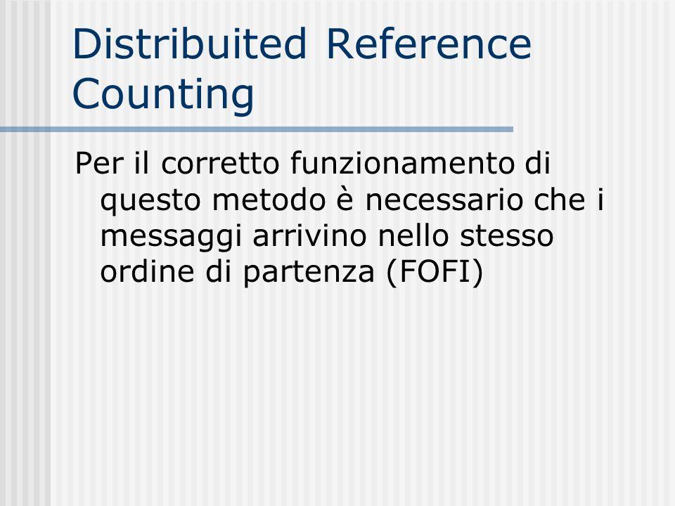 Distribuited Reference Counting Per il corretto funzionamento di questo metodo è necessario che i messaggi arrivino nello stesso ordine di partenza (F