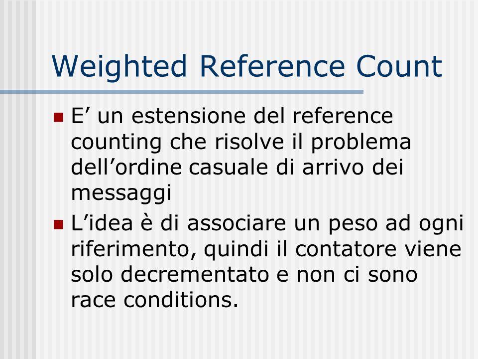Weighted Reference Count E un estensione del reference counting che risolve il problema dellordine casuale di arrivo dei messaggi Lidea è di associare