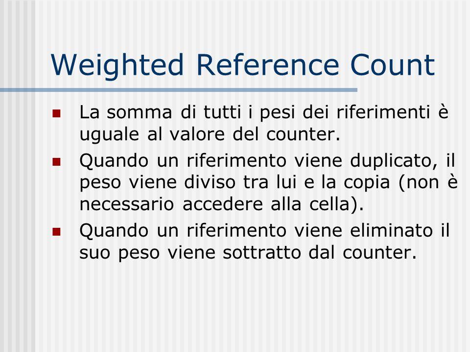 Weighted Reference Count La somma di tutti i pesi dei riferimenti è uguale al valore del counter. Quando un riferimento viene duplicato, il peso viene