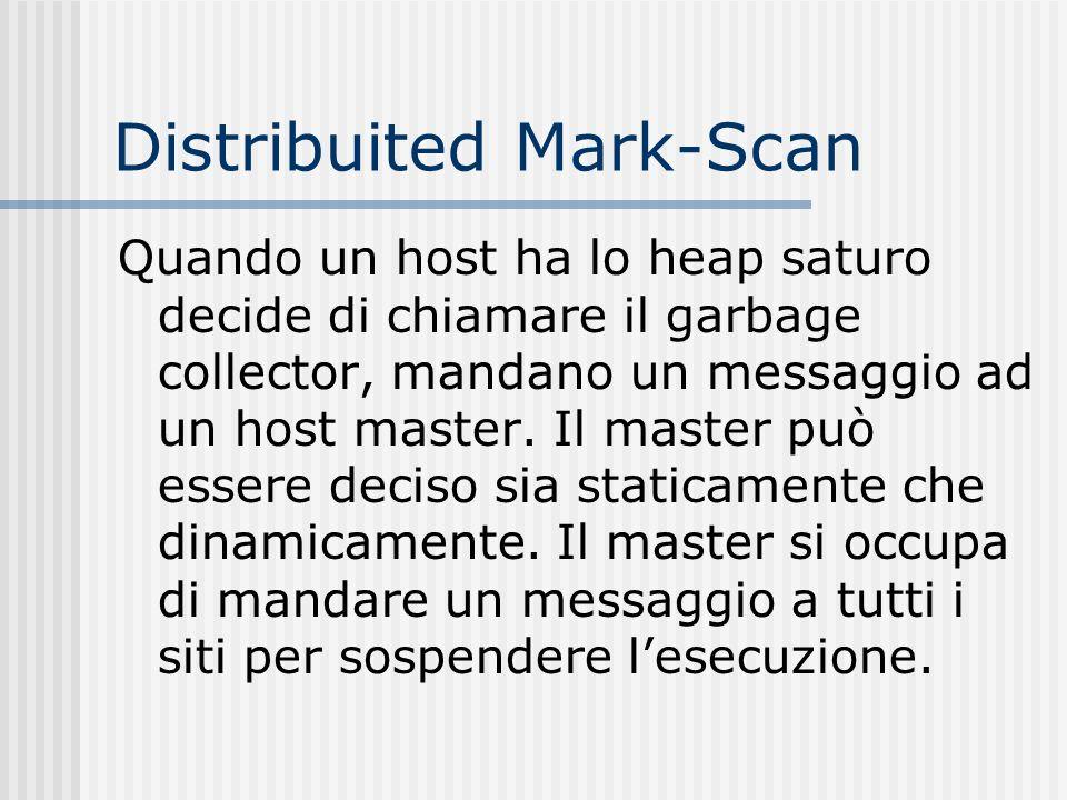 Distribuited Mark-Scan Quando un host ha lo heap saturo decide di chiamare il garbage collector, mandano un messaggio ad un host master. Il master può