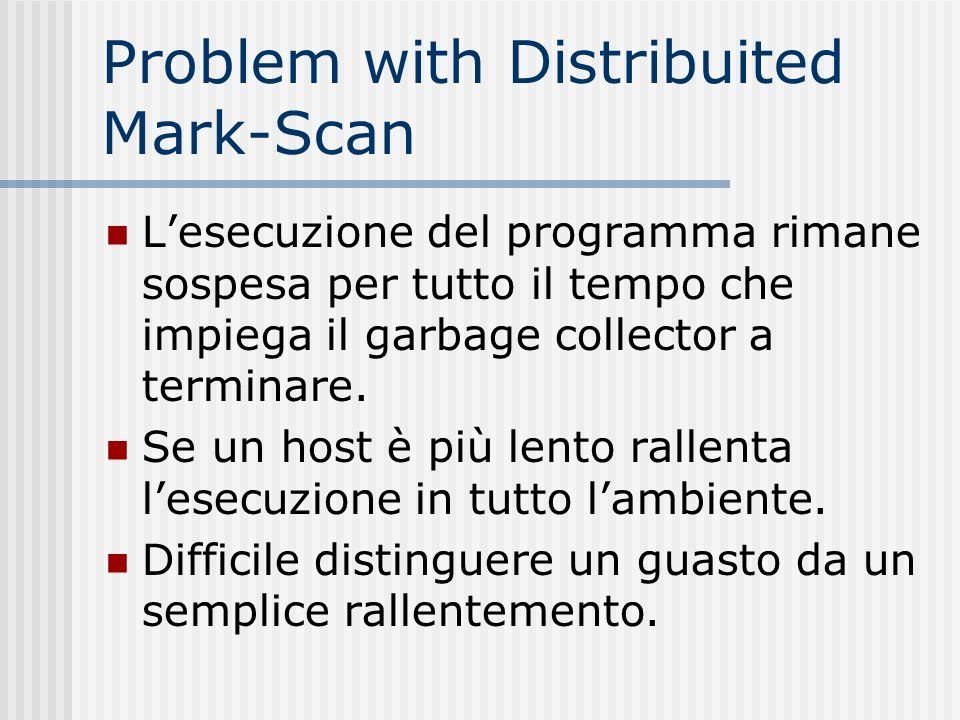 Problem with Distribuited Mark-Scan Lesecuzione del programma rimane sospesa per tutto il tempo che impiega il garbage collector a terminare. Se un ho