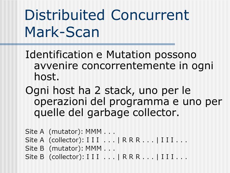 Distribuited Concurrent Mark-Scan Identification e Mutation possono avvenire concorrentemente in ogni host. Ogni host ha 2 stack, uno per le operazion