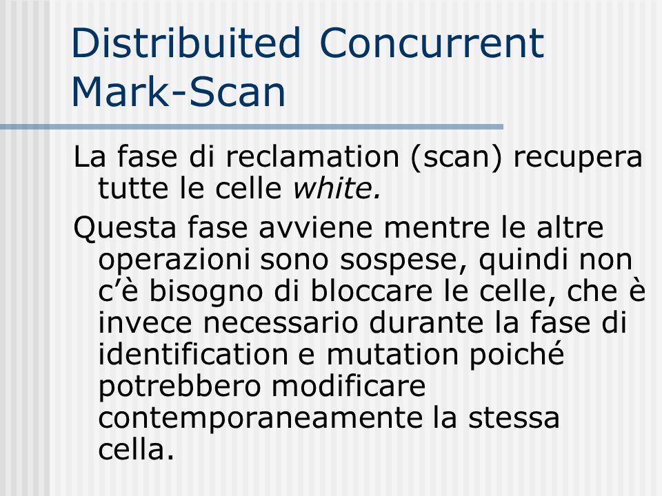 Distribuited Concurrent Mark-Scan La fase di reclamation (scan) recupera tutte le celle white. Questa fase avviene mentre le altre operazioni sono sos