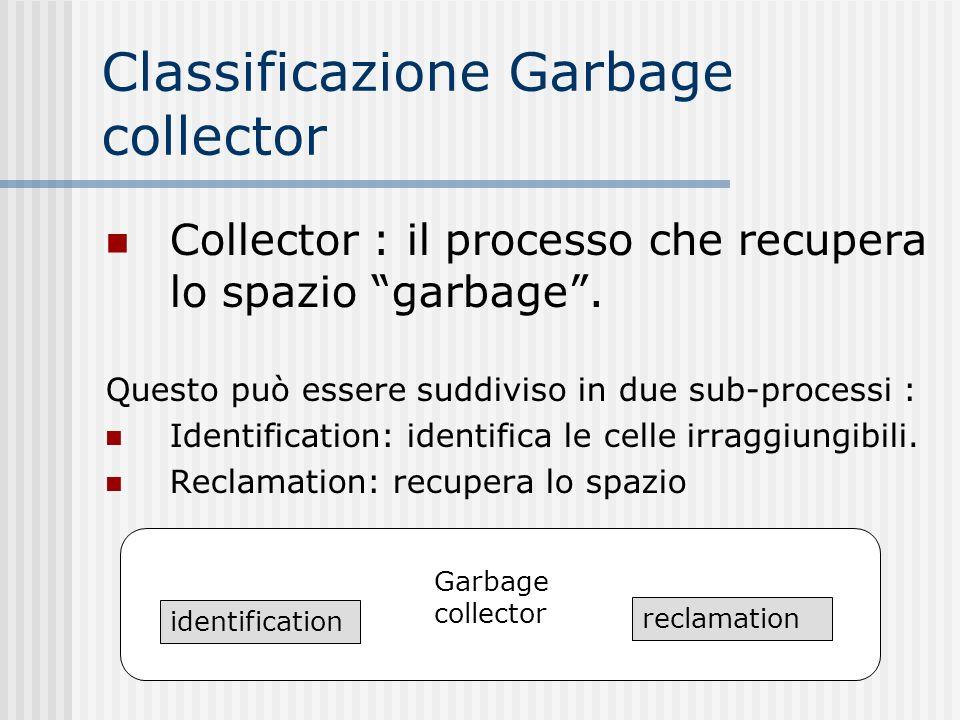 Collector : il processo che recupera lo spazio garbage. Questo può essere suddiviso in due sub-processi : Identification: identifica le celle irraggiu
