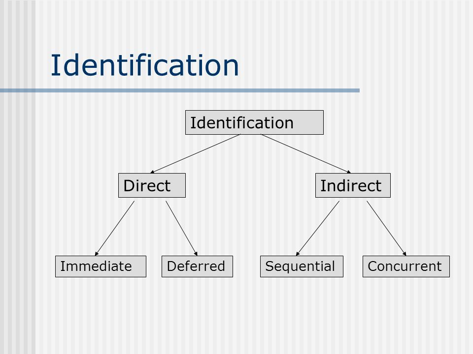 Identification DirectIndirect ImmediateDeferredSequentialConcurrent