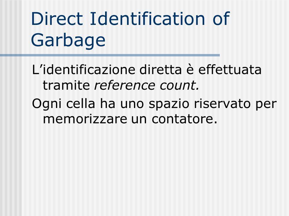 Direct Identification of Garbage Lidentificazione diretta è effettuata tramite reference count. Ogni cella ha uno spazio riservato per memorizzare un