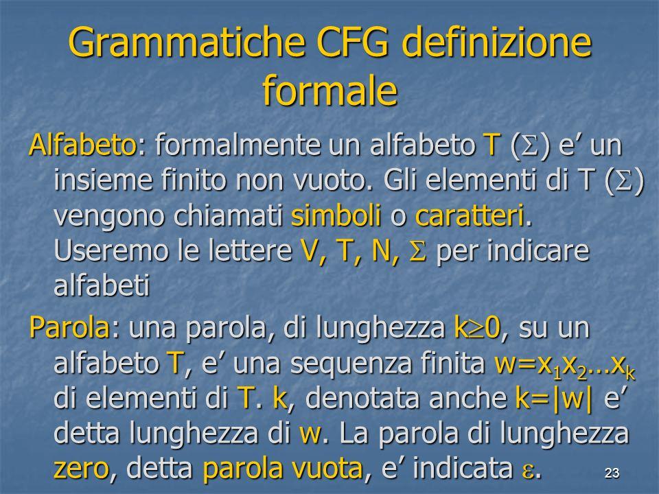 23 Grammatiche CFG definizione formale Alfabeto: formalmente un alfabeto T ( ) e un insieme finito non vuoto.