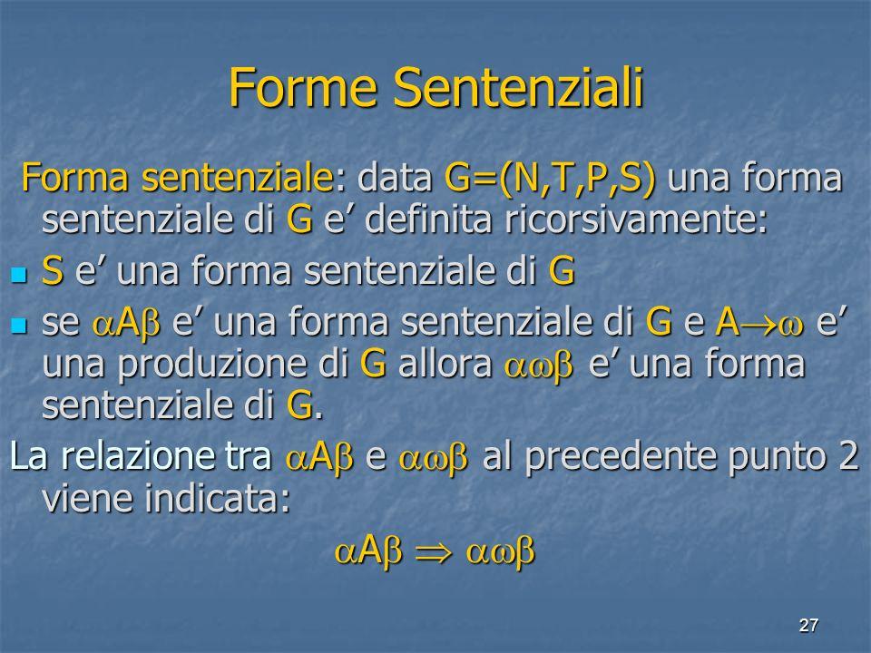 27 Forme Sentenziali Forma sentenziale: data G=(N,T,P,S) una forma sentenziale di G e definita ricorsivamente: Forma sentenziale: data G=(N,T,P,S) una forma sentenziale di G e definita ricorsivamente: S e una forma sentenziale di G S e una forma sentenziale di G se A e una forma sentenziale di G e A e una produzione di G allora e una forma sentenziale di G.