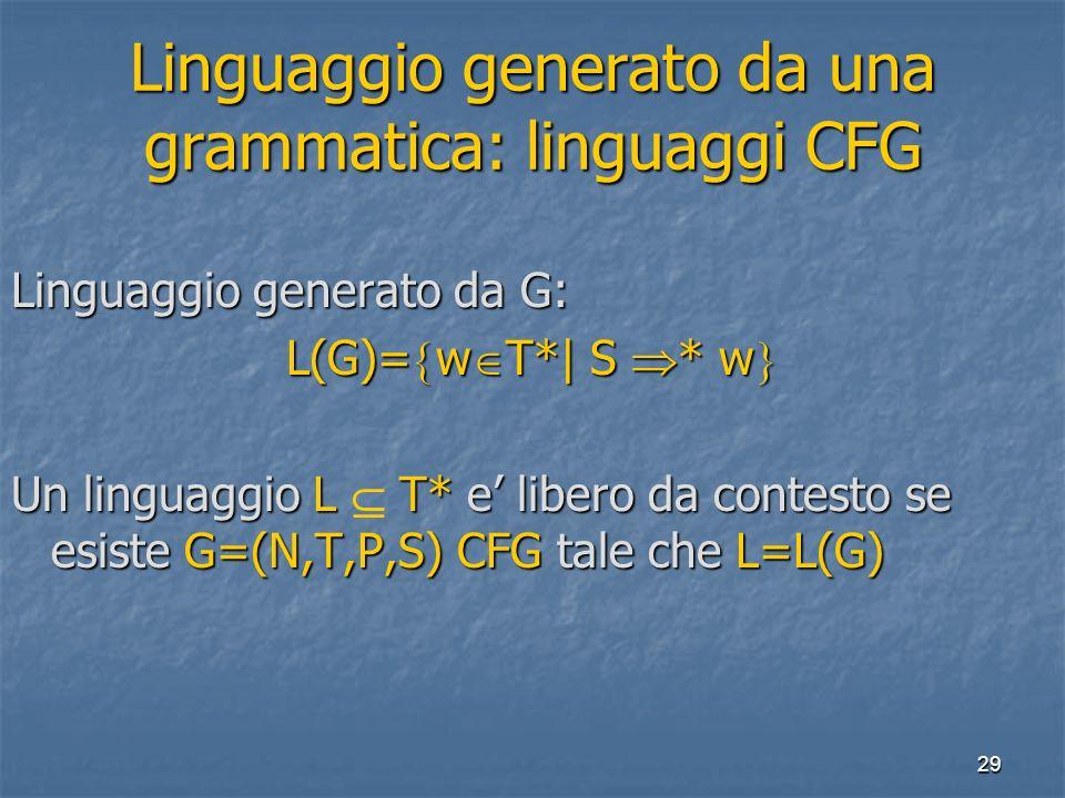 29 Linguaggio generato da una grammatica: linguaggi CFG Linguaggio generato da G: L(G)= w T*| S * w L(G)= w T*| S * w Un linguaggio L T* e libero da contesto se esiste G=(N,T,P,S) CFG tale che L=L(G)
