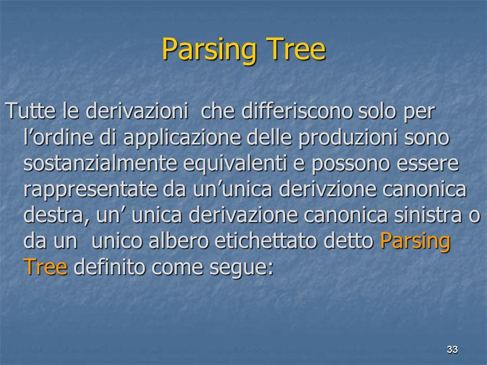 33 Parsing Tree Tutte le derivazioni che differiscono solo per lordine di applicazione delle produzioni sono sostanzialmente equivalenti e possono essere rappresentate da ununica derivzione canonica destra, un unica derivazione canonica sinistra o da un unico albero etichettato detto Parsing Tree definito come segue: