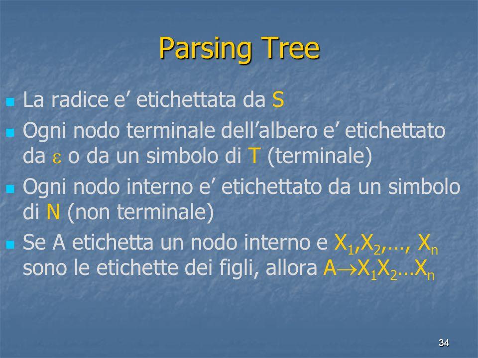 34 Parsing Tree La radice e etichettata da S Ogni nodo terminale dellalbero e etichettato da o da un simbolo di T (terminale) Ogni nodo interno e etichettato da un simbolo di N (non terminale) Se A etichetta un nodo interno e X 1,X 2,…, X n sono le etichette dei figli, allora A X 1 X 2 …X n