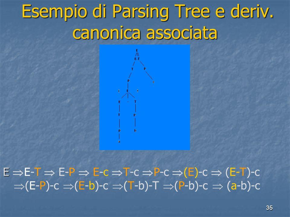 35 Esempio di Parsing Tree e deriv. canonica associata Esempio di Parsing Tree e deriv.