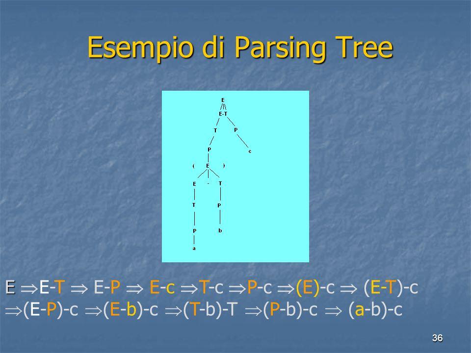 36 Esempio di Parsing Tree Esempio di Parsing Tree E E E-T E-P E-c T-c P-c (E)-c (E-T)-c (E-P)-c (E-b)-c (T-b)-T (P-b)-c (a-b)-c