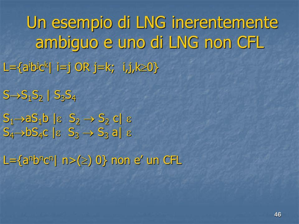 46 Un esempio di LNG inerentemente ambiguo e uno di LNG non CFL Un esempio di LNG inerentemente ambiguo e uno di LNG non CFL L={a i b j c k | i=j OR j=k; i,j,k 0} S S 1 S 2 | S 3 S 4 S 1 aS 1 b | S 2 S 2 c| S 1 aS 1 b | S 2 S 2 c| S 4 bS 4 c | S 3 S 3 a| S 4 bS 4 c | S 3 S 3 a| L={a n b n c n | n>( ) 0} non e un CFL