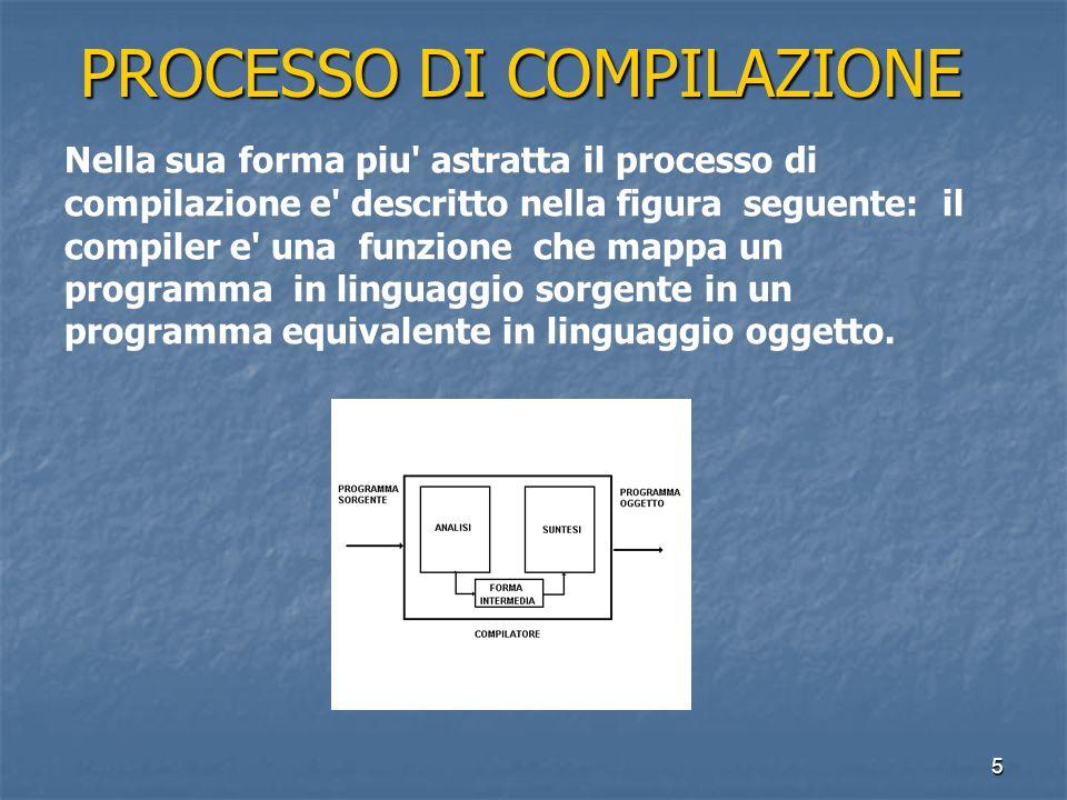5 PROCESSO DI COMPILAZIONE PROCESSO DI COMPILAZIONE Nella sua forma piu astratta il processo di compilazione e descritto nella figura seguente: il compiler e una funzione che mappa un programma in linguaggio sorgente in un programma equivalente in linguaggio oggetto.