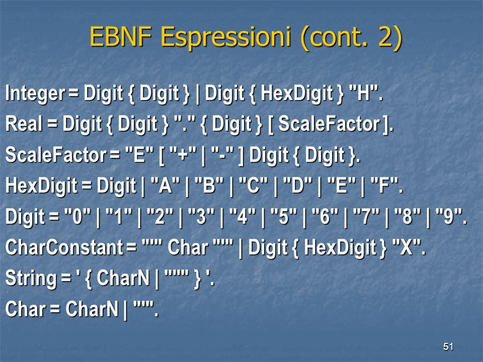 51 EBNF Espressioni (cont. 2) EBNF Espressioni (cont. 2) Integer = Digit { Digit } | Digit { HexDigit }