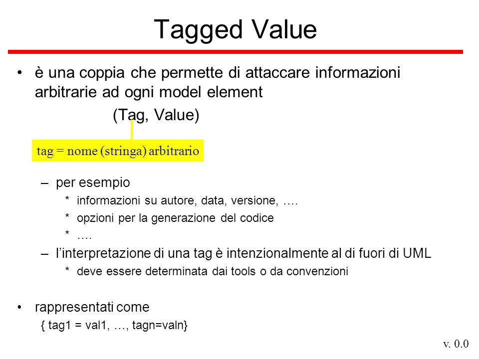 v. 0.0 Tagged Value è una coppia che permette di attaccare informazioni arbitrarie ad ogni model element (Tag, Value) –per esempio *informazioni su au