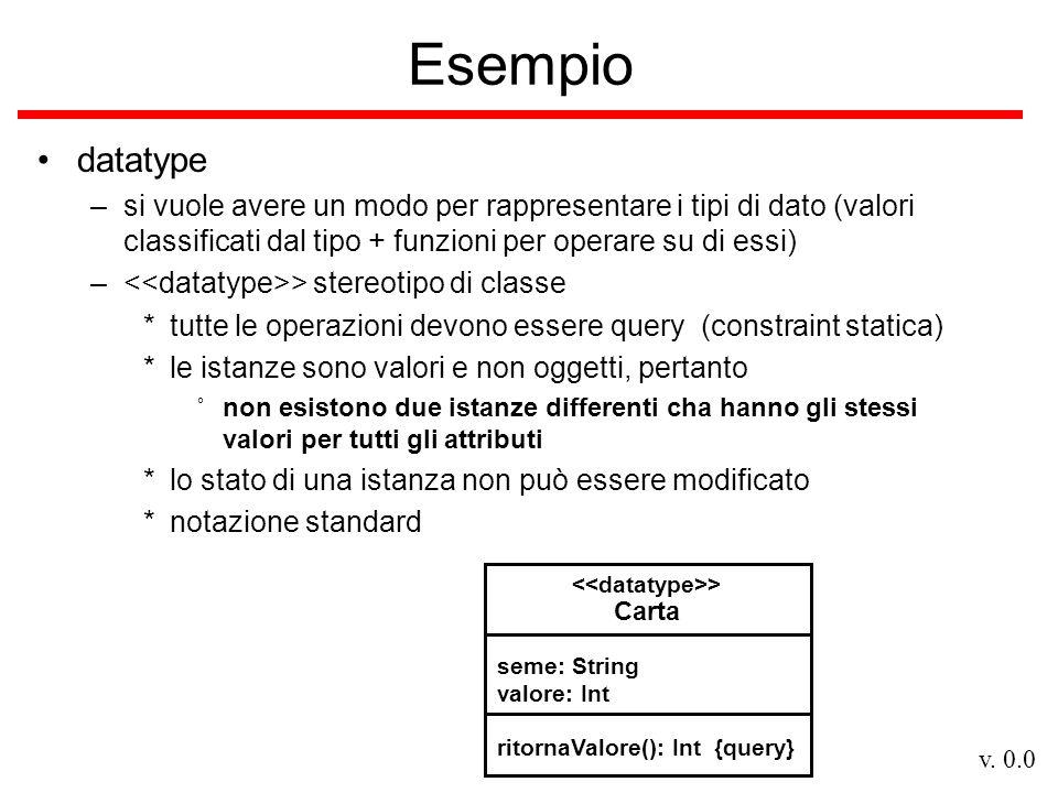 v. 0.0 Esempio datatype –si vuole avere un modo per rappresentare i tipi di dato (valori classificati dal tipo + funzioni per operare su di essi) – >