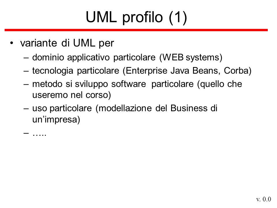 v. 0.0 UML profilo (1) variante di UML per –dominio applicativo particolare (WEB systems) –tecnologia particolare (Enterprise Java Beans, Corba) –meto
