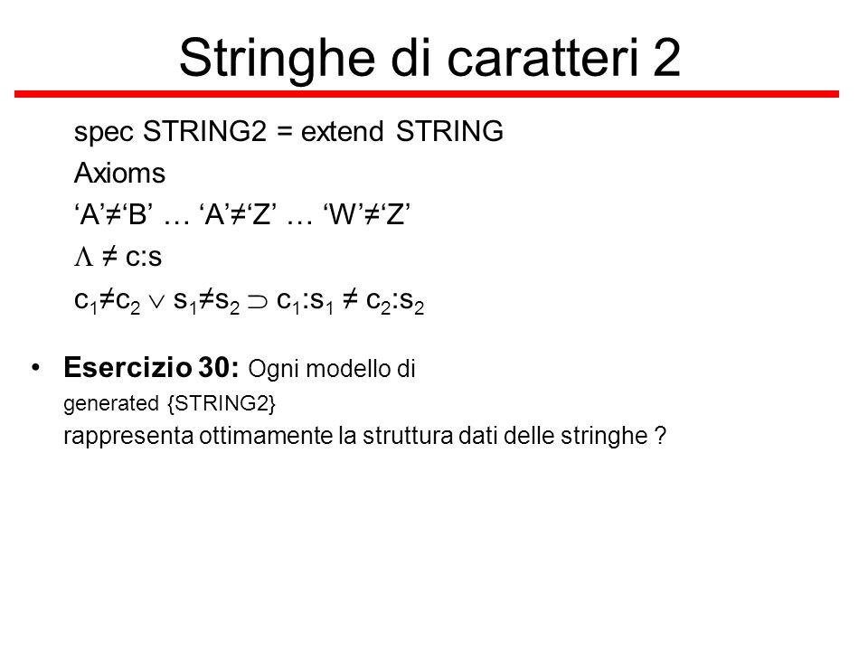 Stringhe di caratteri 2 spec STRING2 = extend STRING Axioms AB … AZ … WZ c:s c 1 c 2 s 1 s 2 c 1 :s 1 c 2 :s 2 Esercizio 30: Ogni modello di generated {STRING2} rappresenta ottimamente la struttura dati delle stringhe ?