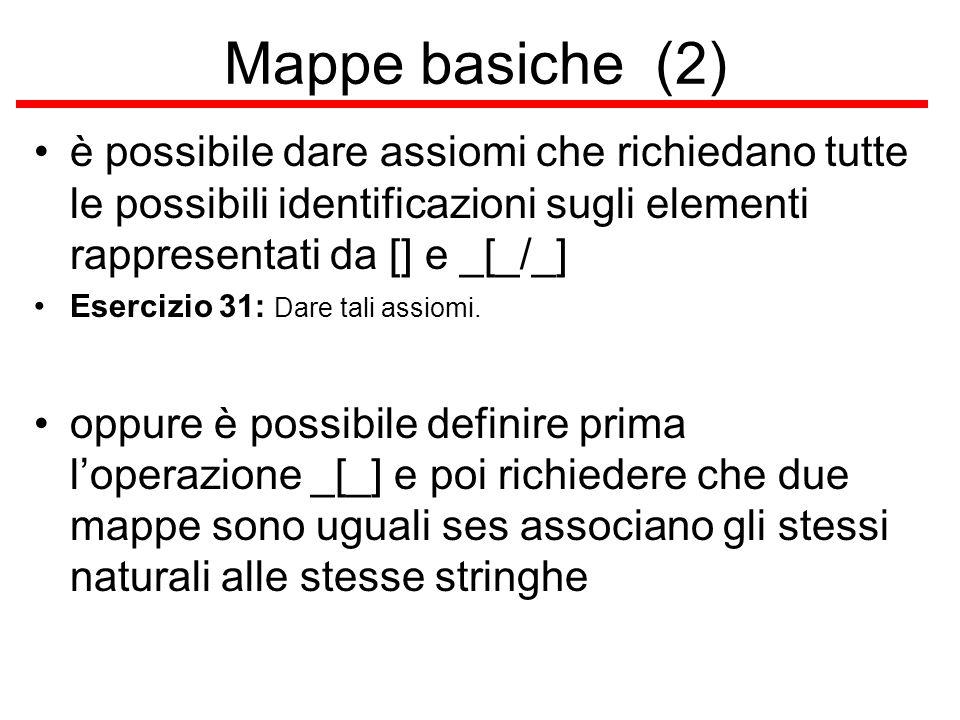 Mappe basiche (2) è possibile dare assiomi che richiedano tutte le possibili identificazioni sugli elementi rappresentati da [] e _[_/_] Esercizio 31: Dare tali assiomi.