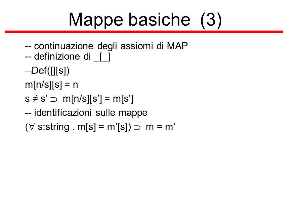 Mappe basiche (3) -- continuazione degli assiomi di MAP -- definizione di _[_] Def([][s]) m[n/s][s] = n s s m[n/s][s] = m[s] -- identificazioni sulle mappe ( s:string.