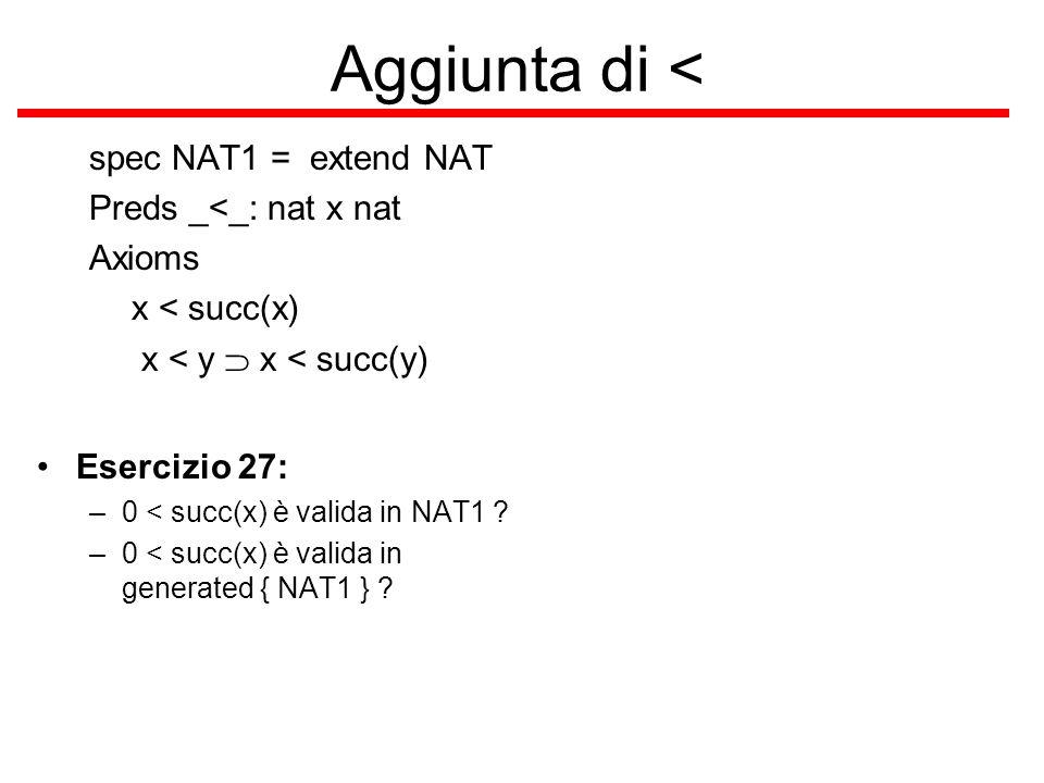 Aggiunta di < spec NAT1 = extend NAT Preds _<_: nat x nat Axioms x < succ(x) x < y x < succ(y) Esercizio 27: –0 < succ(x) è valida in NAT1 .