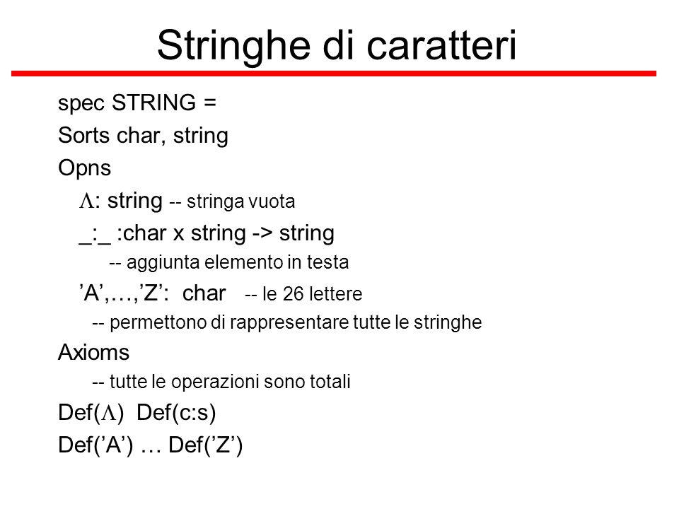 Stringhe di caratteri spec STRING = Sorts char, string Opns : string -- stringa vuota _:_ :char x string -> string -- aggiunta elemento in testa A,…,Z: char -- le 26 lettere -- permettono di rappresentare tutte le stringhe Axioms -- tutte le operazioni sono totali Def( ) Def(c:s) Def(A) … Def(Z)
