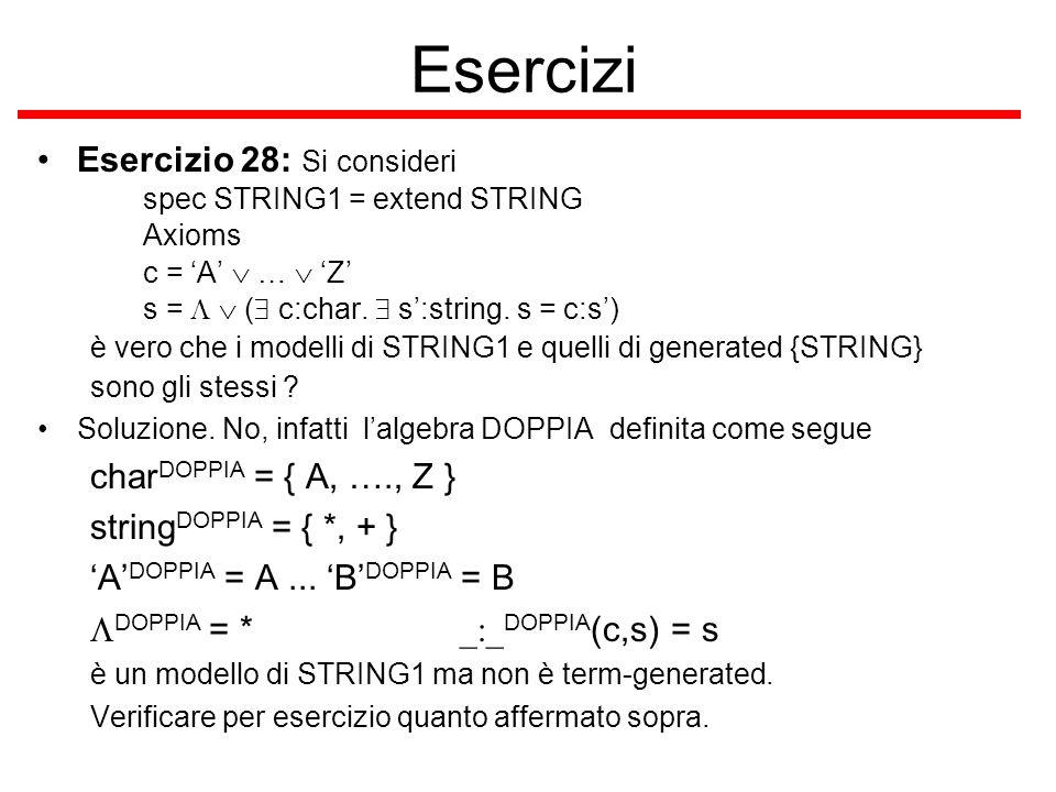 Esercizi Esercizio 28: Si consideri spec STRING1 = extend STRING Axioms c = A … Z s = ( c:char.