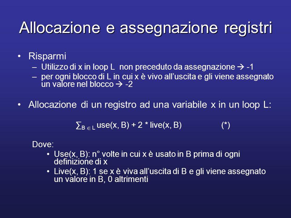 Esempio 1/2 B L use(x, B) + 2 * live(x, B) R0, R1, R2