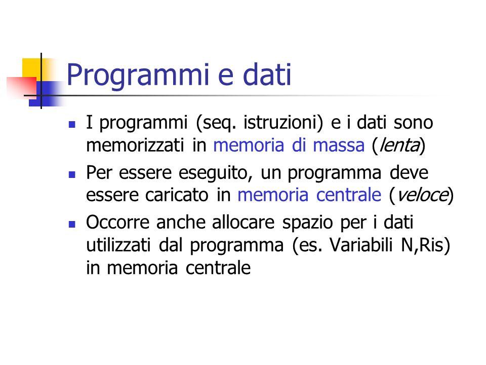 Programmi e dati I programmi (seq. istruzioni) e i dati sono memorizzati in memoria di massa (lenta) Per essere eseguito, un programma deve essere car