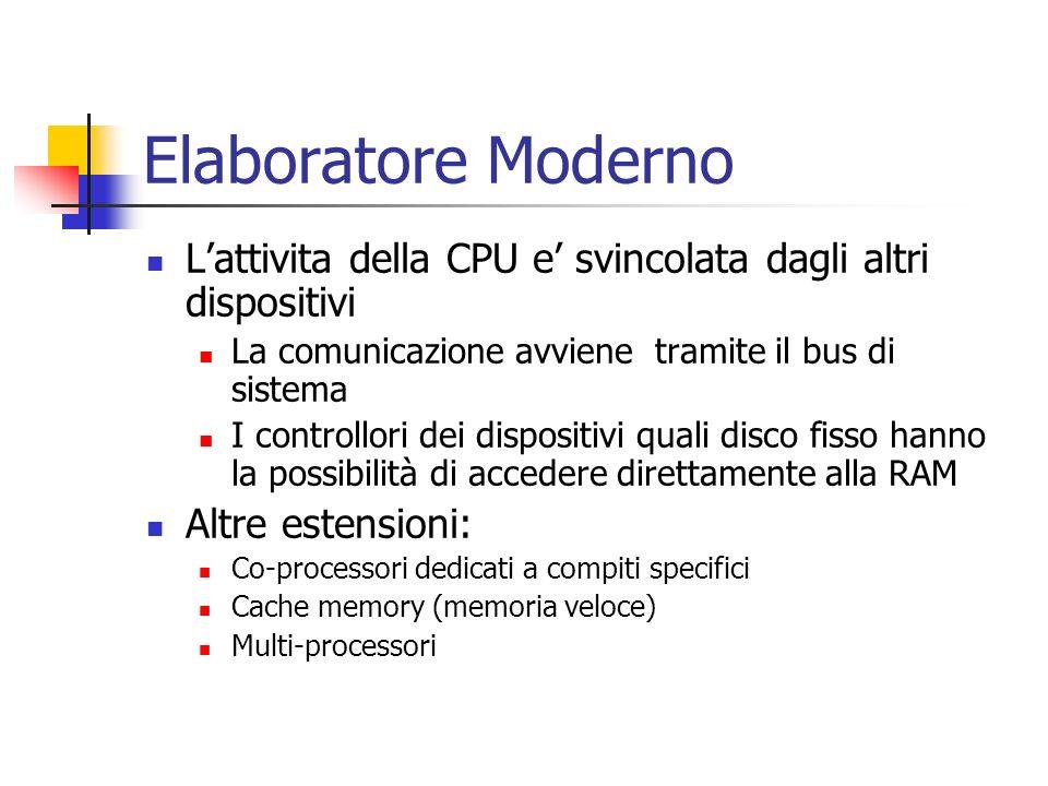 Elaboratore Moderno Lattivita della CPU e svincolata dagli altri dispositivi La comunicazione avviene tramite il bus di sistema I controllori dei disp